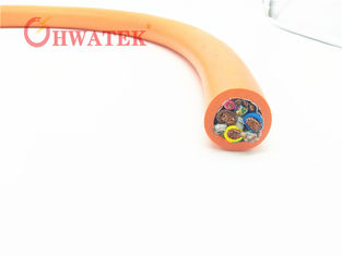 EVDC-S90U  EV Charging Cable TPU Sheath , EV Power Cable TPE Insulation